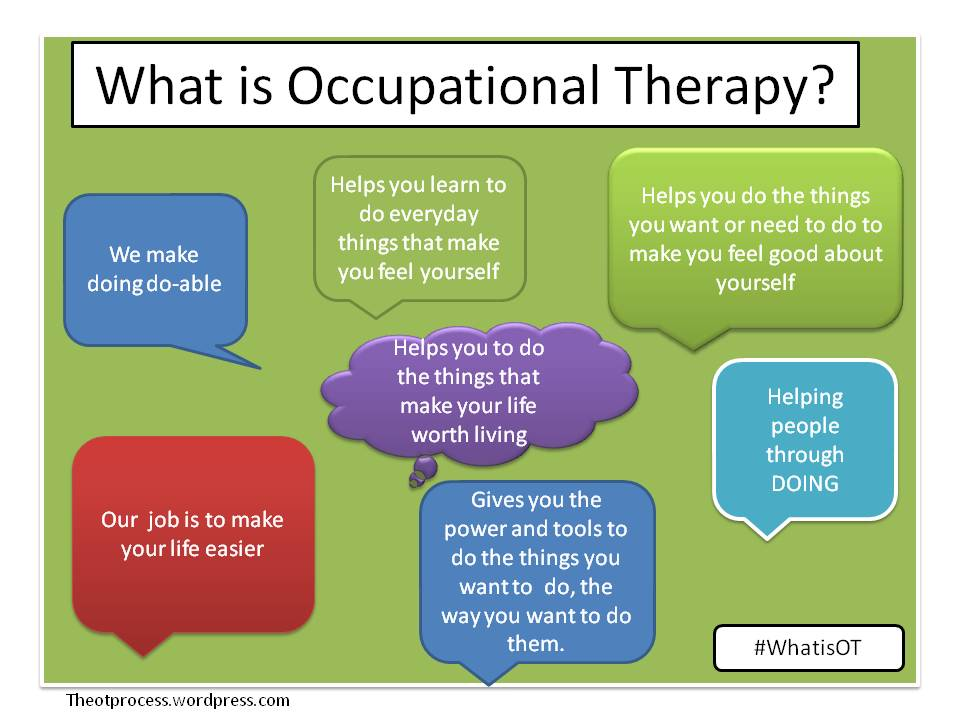 What is Occupational Therapy? Spreading the word on role-emerging ...