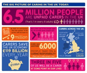 image from http://iptf.co.uk/carers-week-2014/